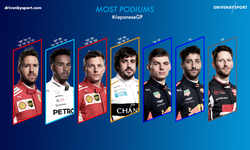 most podiums.png